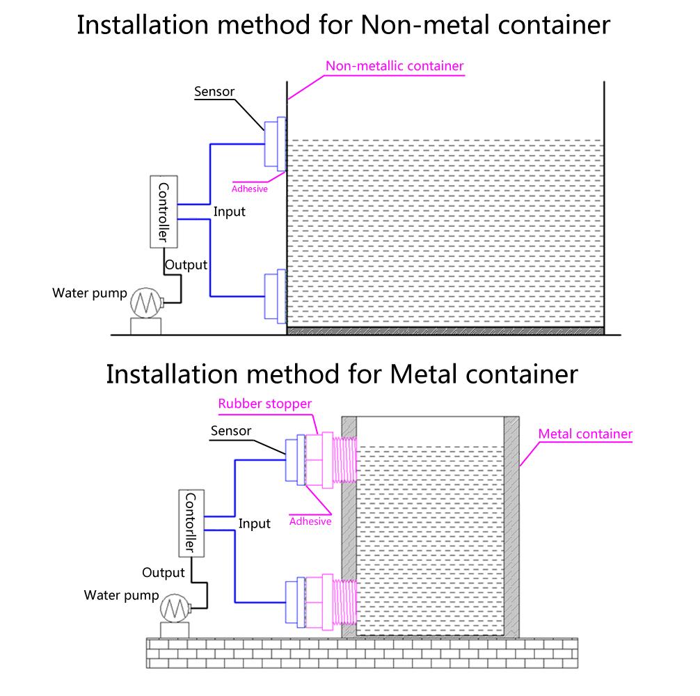XKC-Y25 PNP Intelligent Non-Contact Water Level Sensor