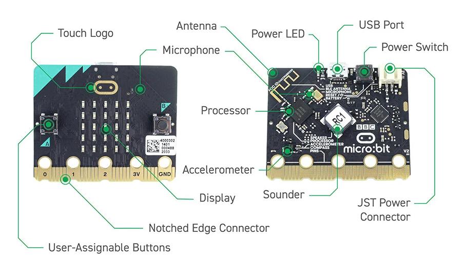 Board BBC Micro Bit V2 Pocket Sized– Single Board Computer