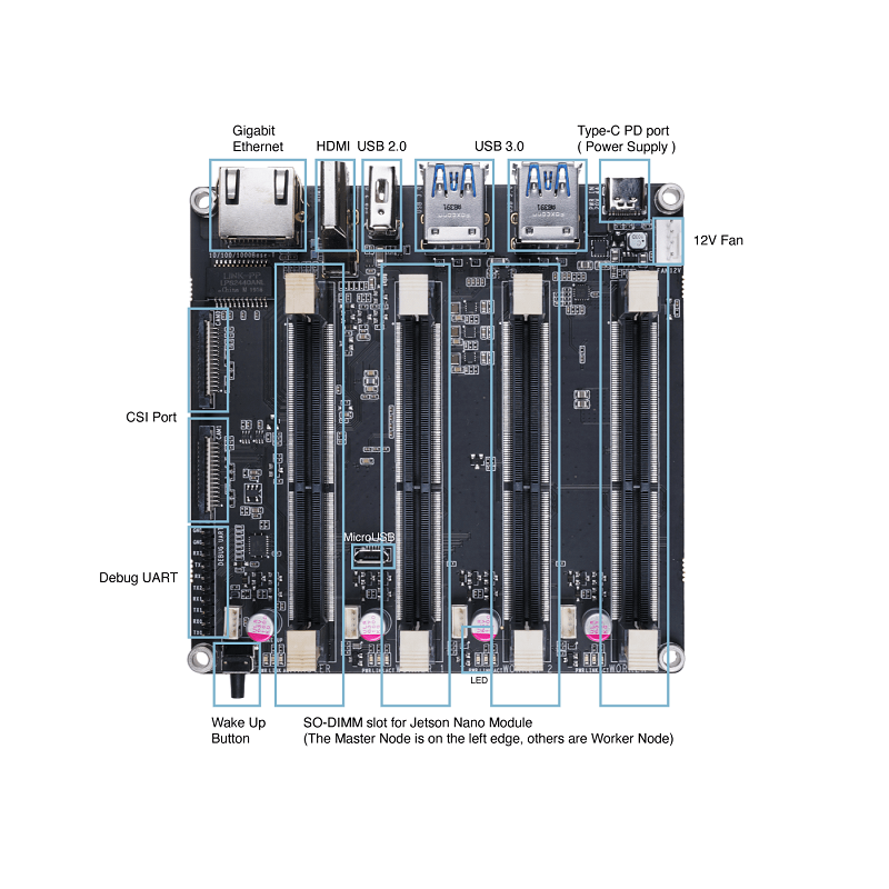 Jetson Mate With Cooling Fan - Jetson NanoNX Carrier Board for GPU Cluster and Server