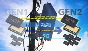 NXP RF Module