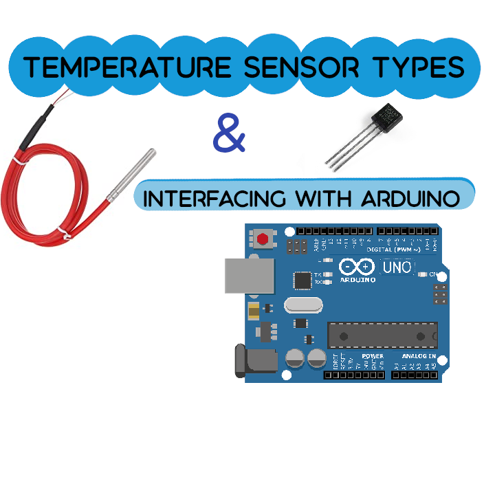 temperature sensor types and interfacing