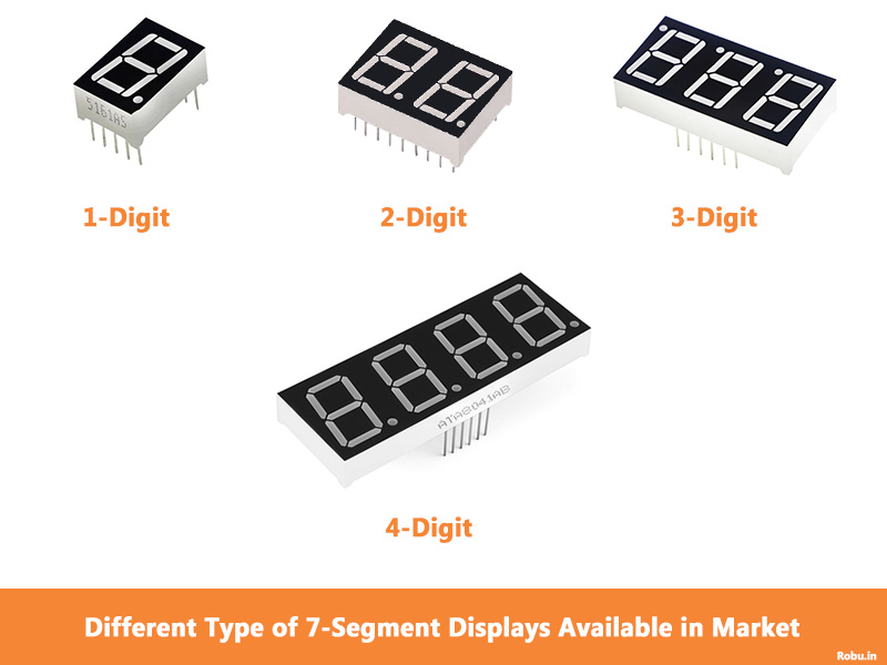 7-Segment Display Types Available in Market - 7-Segment Display – Introduction, Types and Interfacing with Arduino - Robu.in