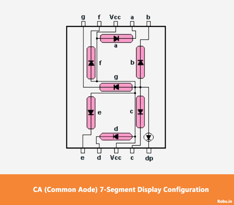 Common Anode Configuration - 7-Segment Display – Introduction, Types and Interfacing with Arduino - Robu.in