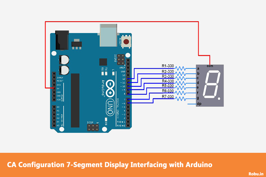 Connection of 7-Segment Display with Arduino 7-Segment Display – Introduction, Types and Interfacing with Arduino - Robu.in