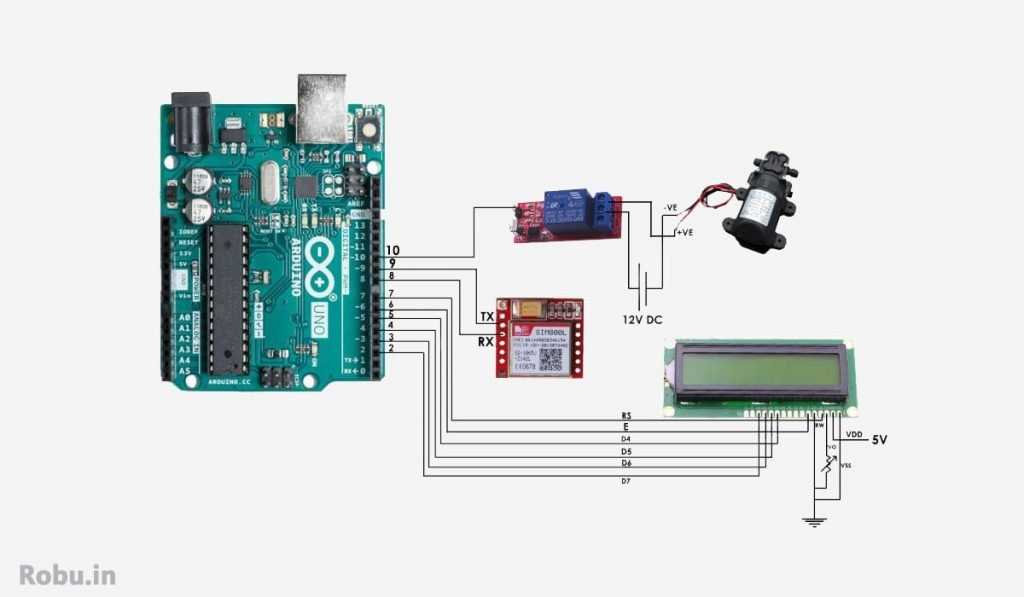 Smart Irrigation System Connection Diagram - GSM Based Agricultural Motor Control using Arduino – Connections, Interfacing & Code