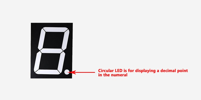 What is Decimal Point - 7-Segment Display – Introduction, Types and Interfacing with Arduino - Robu.in