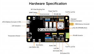 LoRa-E5 Development Kit