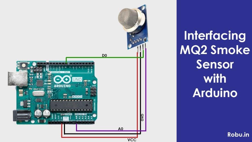 Interfacing of MQ2 gas sensor with Arduino.