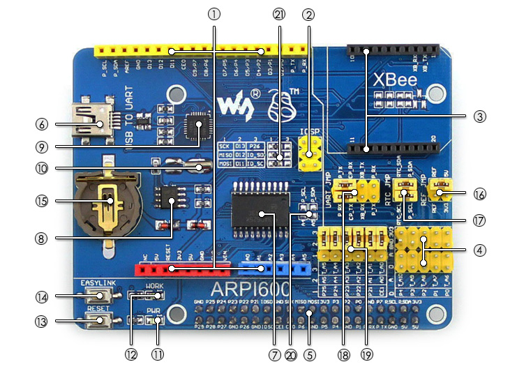 Waveshare Adapter Board for Arduino & Raspberry Pi
