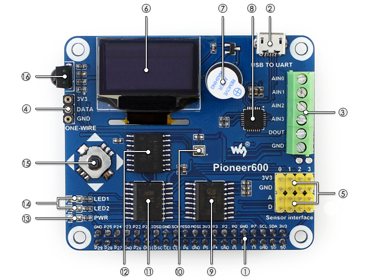 Waveshare Pioneer600 Raspberry Pi Expansion Board