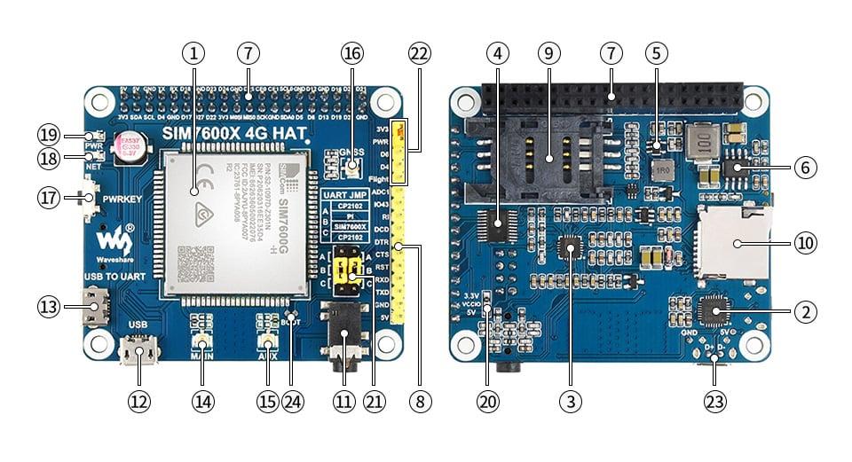 Waveshare SIM7600G-H 4G HAT For Raspberry Pi, LTE Cat-4 4G 3G 2G Support (3)