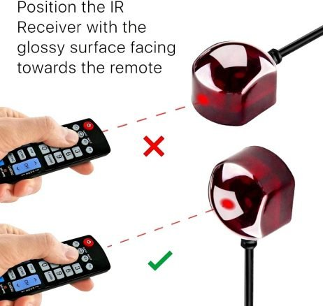 IR Remote Control Extension Cord Cable IR Receiver Transmitter Repeater