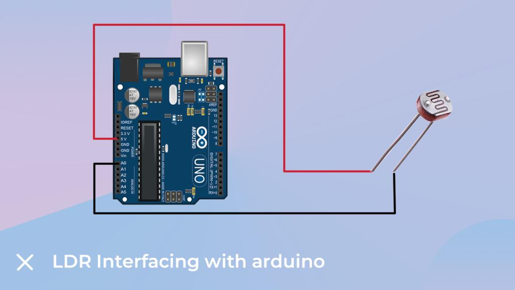 LDR interfacing With the arduino