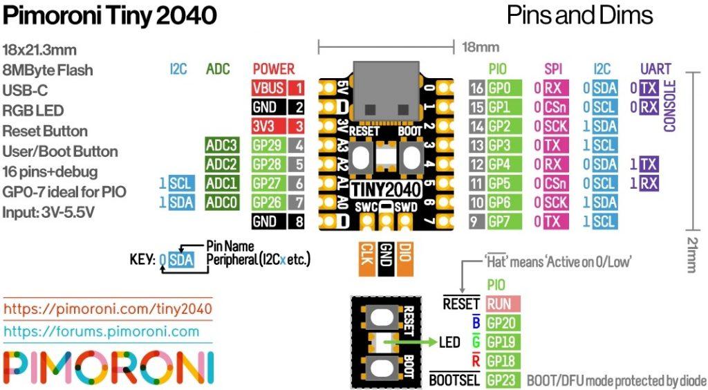 PIMORONI Tiny 2040