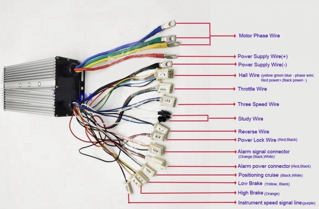 Brushless Controller for 3000W 60V BLDC Motor